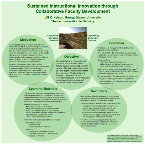 Sustained Instructional Innovation through Collaborative Faculty Development