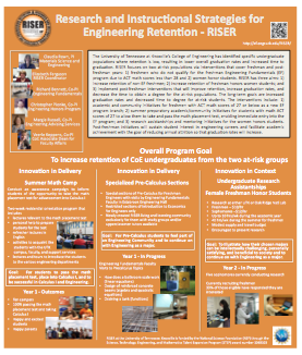 Research and Instructional Strategies for Engineering Retention - RISER