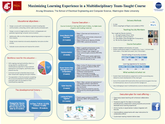 Maximizing Learning Experience in a Multidisciplinary Team-Taught Course