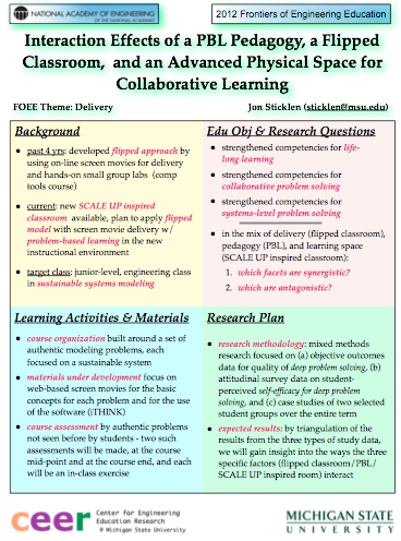Interaction Effects of a PBL Pedagogy, a Flipped Classroom, and an Advanced Physical Space for Collaborative Learning