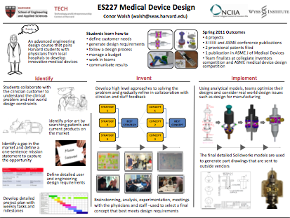 ES227 Medical Device Design
