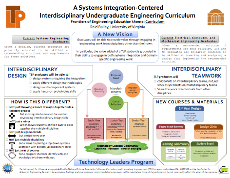 A Systems Integration-Centered Interdisciplinary Undergraduate Engineering Curriculum