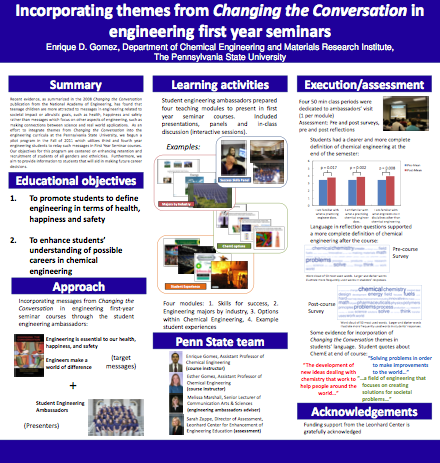Incorporating themes from Changing the Conversation in engineering first year seminars