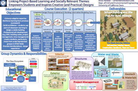 Linking Project-Based Learning and Socially Relevant Themes