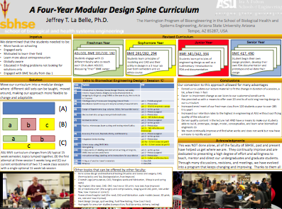 A Four-Year Modular Design Spine Curriculum