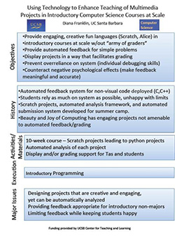 Using Technology to Enhance Teaching of Multimedia  Projects in Introductory Computer Science Courses at Scale